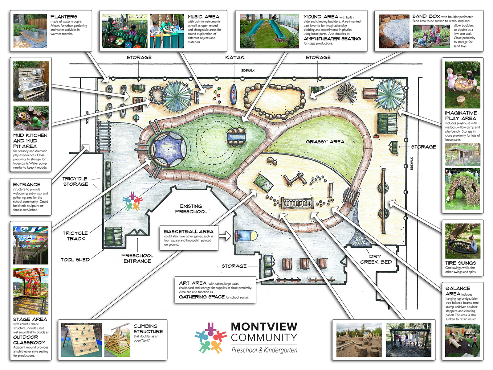 Playground Design Concept - Montview Preschool & Kindergarten
